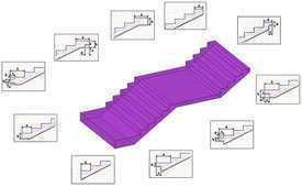 Parametric stairs with one or two ramps and different types of anchors