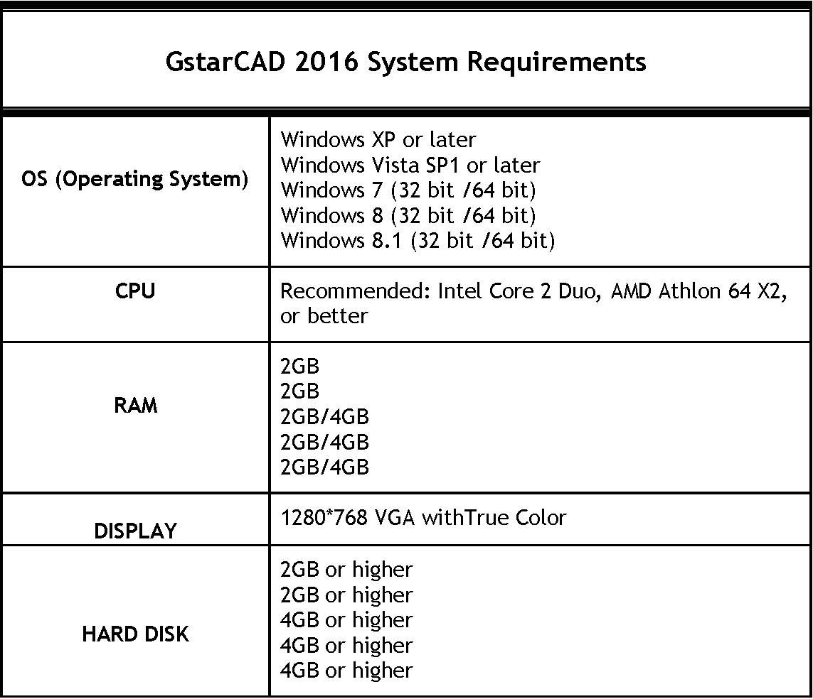 GstarCAD 2016 System Requirements