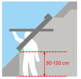 Sill height in roof window properties